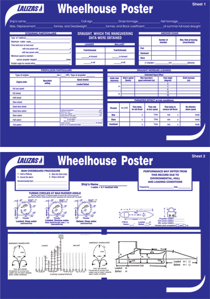 Lalizas Imo Signs Wheel House Poster Two Sheets