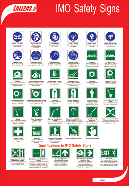 Lalizas Imo Signs - Imo Safety Signs
