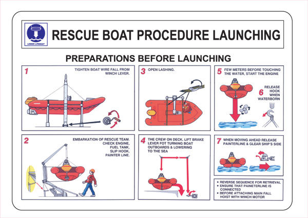 Rescue Boat Procedure Launching